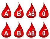 bloedgroep aplastische anemie